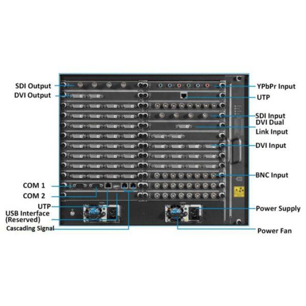 HIKVision Video Processor DS-C10S-S22/E